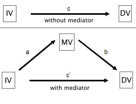 mediation_gr-2